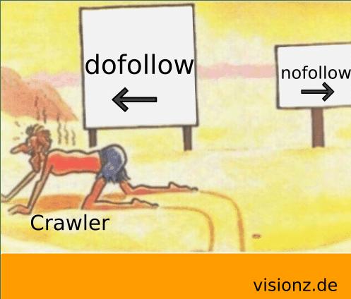 """Bearbeitetes Meme bei dem sich der Crawler für """"dofollow-Link"""" anstatt """"nofollow-Link"""" entscheidet."""